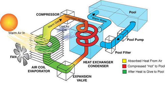 Central Heating Nd Ac Air Conditioning Services